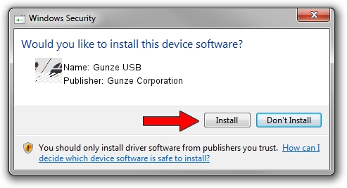 Gunze Corporation Gunze USB setup file 1934127