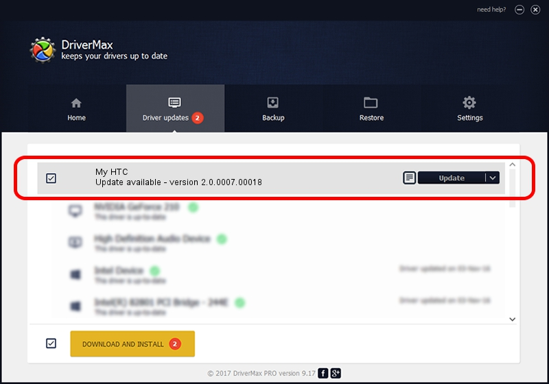 HTC, Corporation My HTC driver update 1302441 using DriverMax